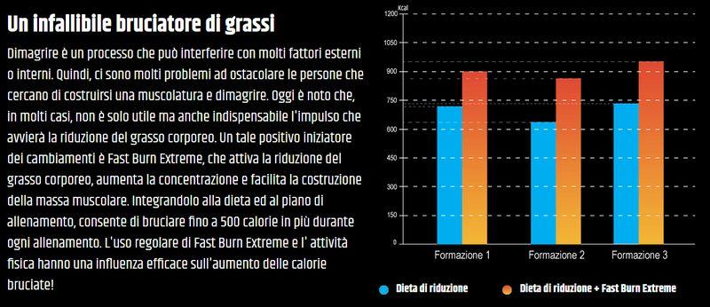 Fast-Burn-Extreme_brucia-grassi
