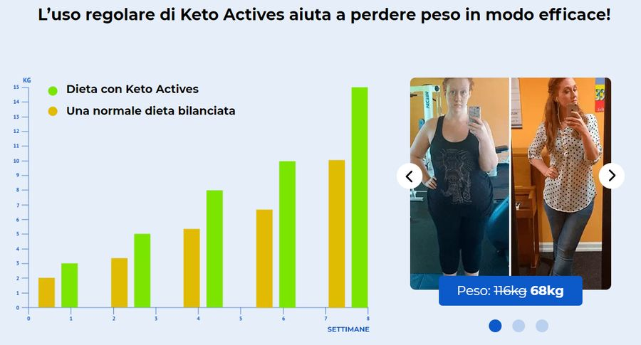 Keto-Actives_perdere-peso